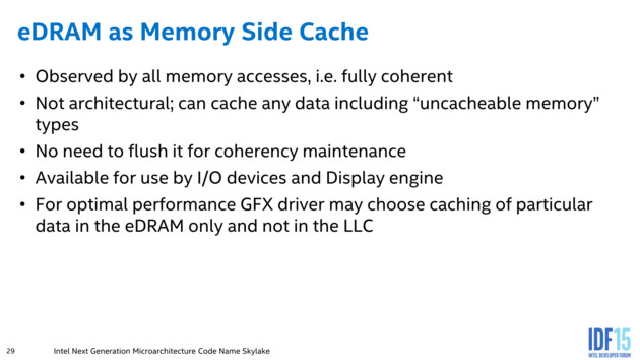EDRAM als Memory Side Cache