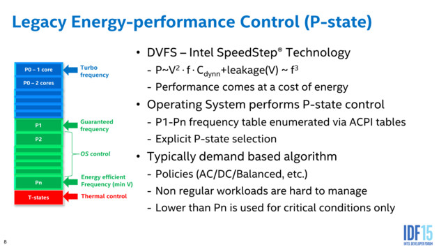 IDF 2015: Skylake-Architektur mit Speed Shift Technology