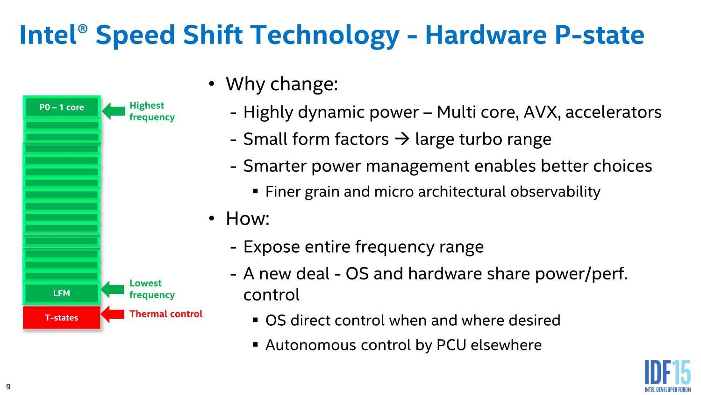 IDF 2015: Skylake-Architektur mit Speed Shift Technology