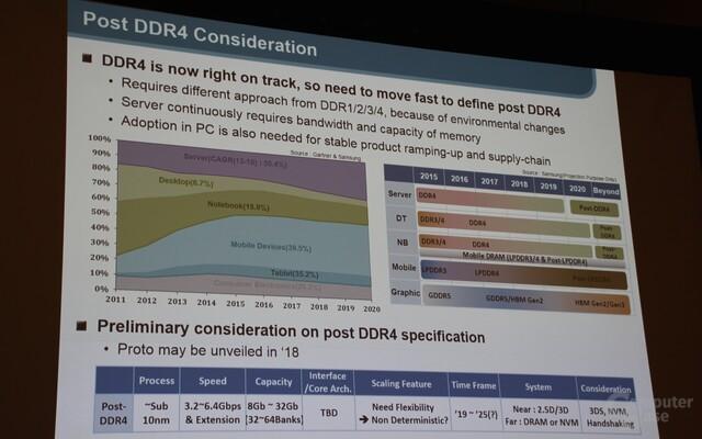 Samsung-Roadmap: DDR4-Nachfolger gesucht