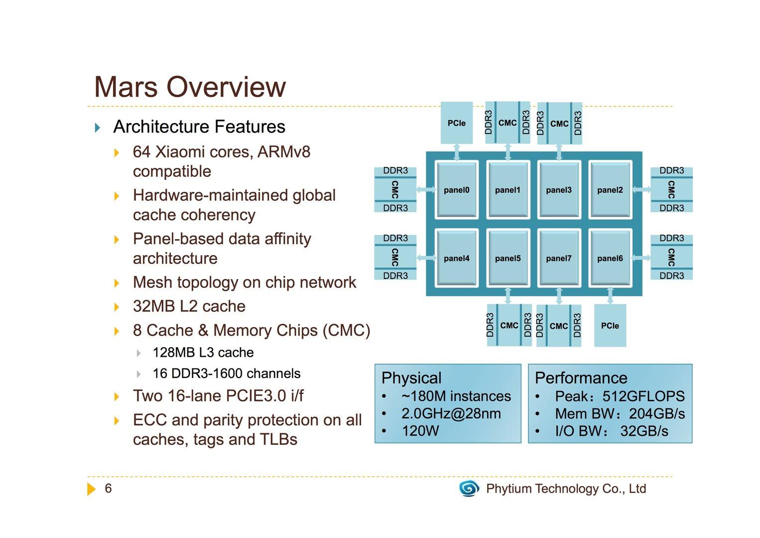 Mars: 64-Kern-Prozessor im Überblick