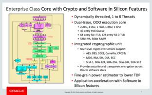 Oracles Low-Cost-SPARC-CPU Sonoma mit acht Kernen im Detail