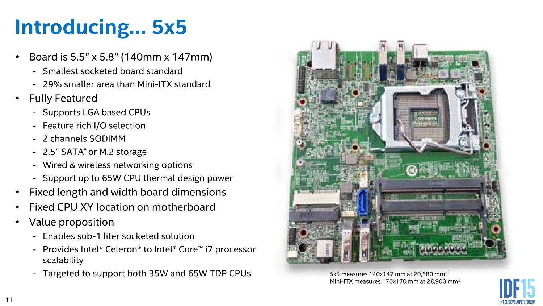 Intels Mini-PC-Plattform 5x5