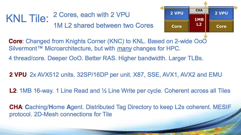Intel Knights Landing im Detail