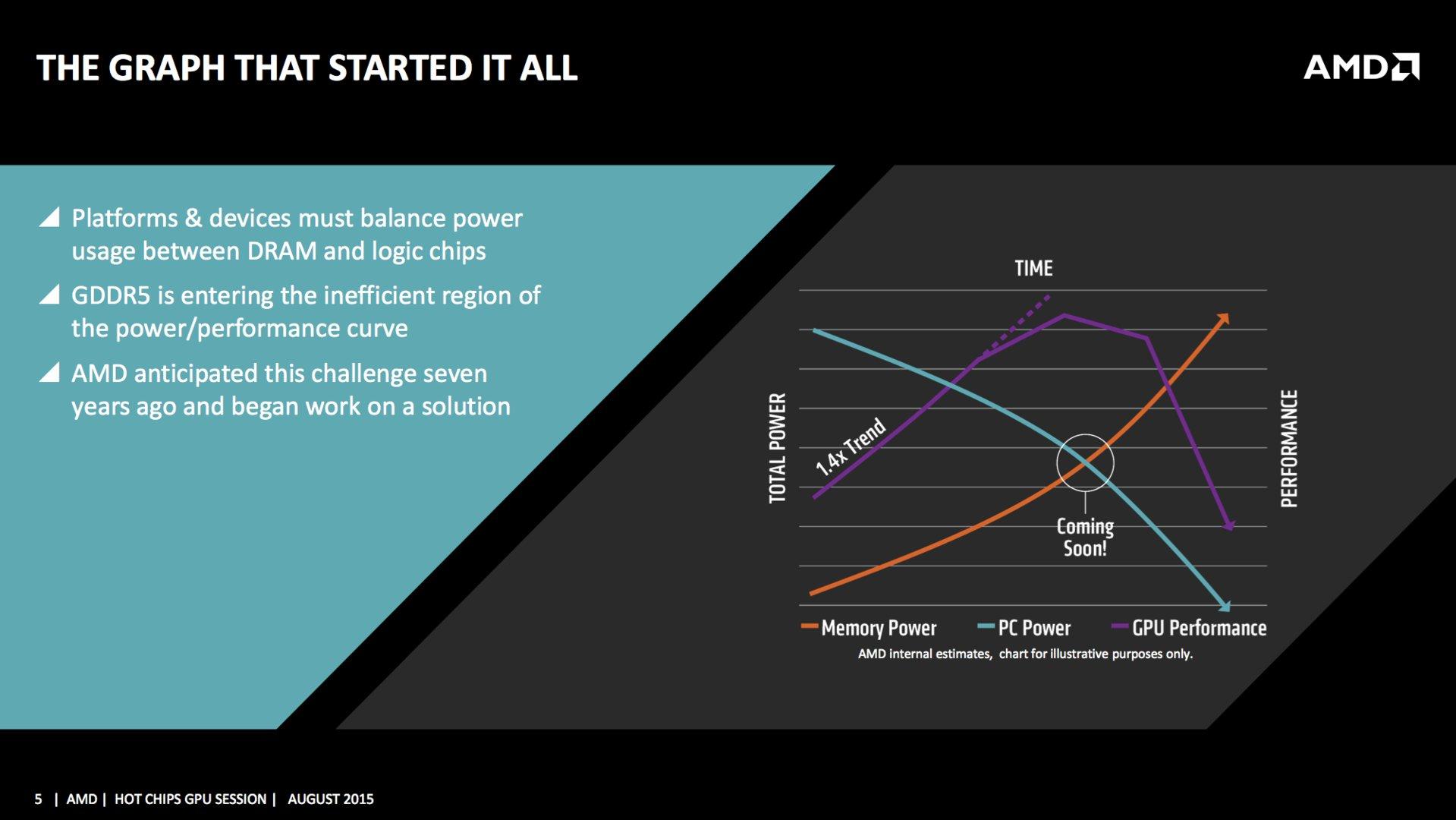 AMD Fiji – Vom Prototypen zum fertigen Produkt