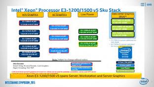 Intel Xeon E3-1200/1500 v5 (Skylake)