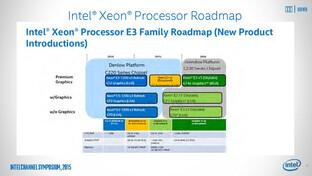 Greenlow-Plattform mit Xeon E3 v5 und C230-Chipsatz