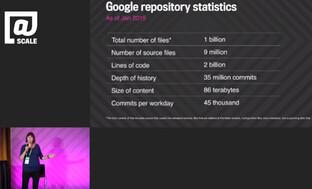 Googles Codebasis