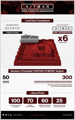 Square Enix versucht, die Komplexität des neuen Hitman zu veranschaulichen