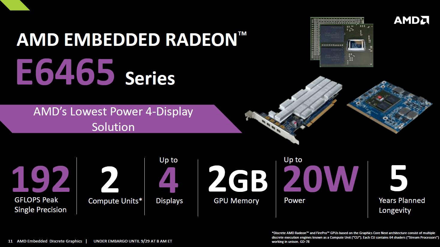 AMD Embedded-Grafik Präsentation (2015)