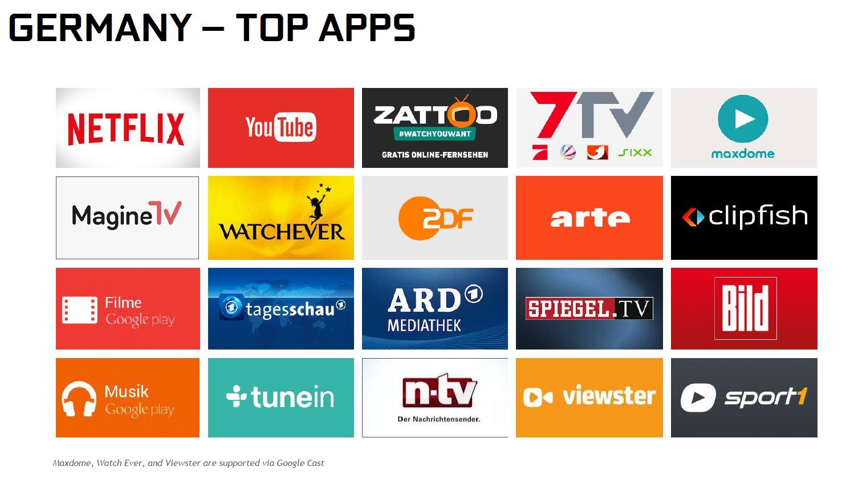 Nvidia Shield TV Apps für Deutschland