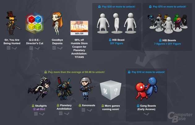 Humble Indie Bundle 15