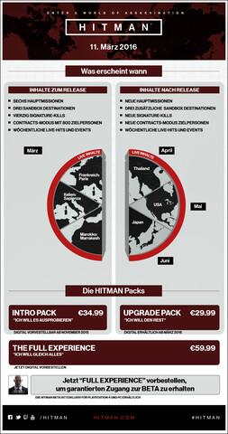 Die Hitman-Pakete im Überblick