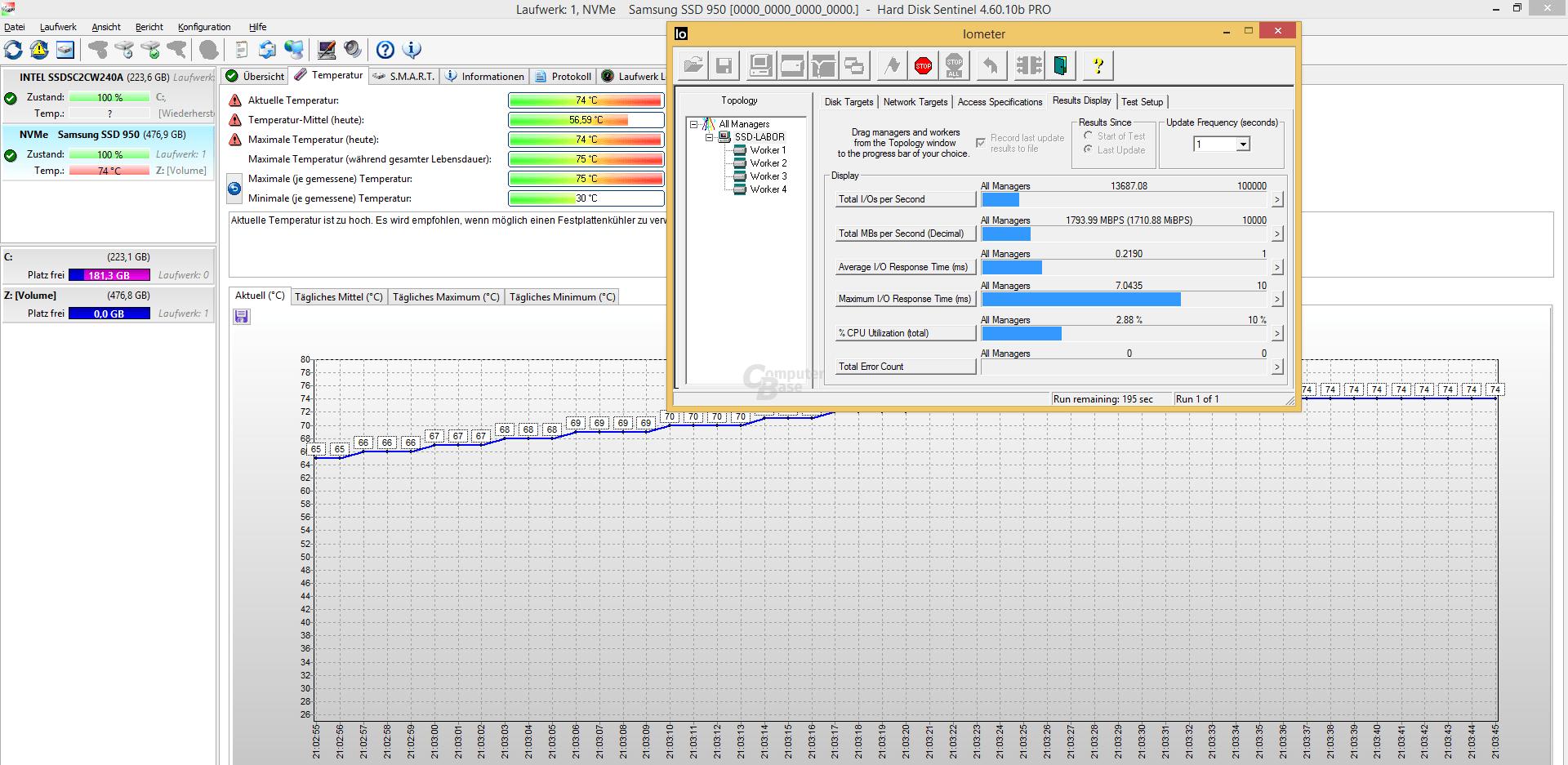 Hard Disk Sentinel liest die Temperatur der 950 Pro aus