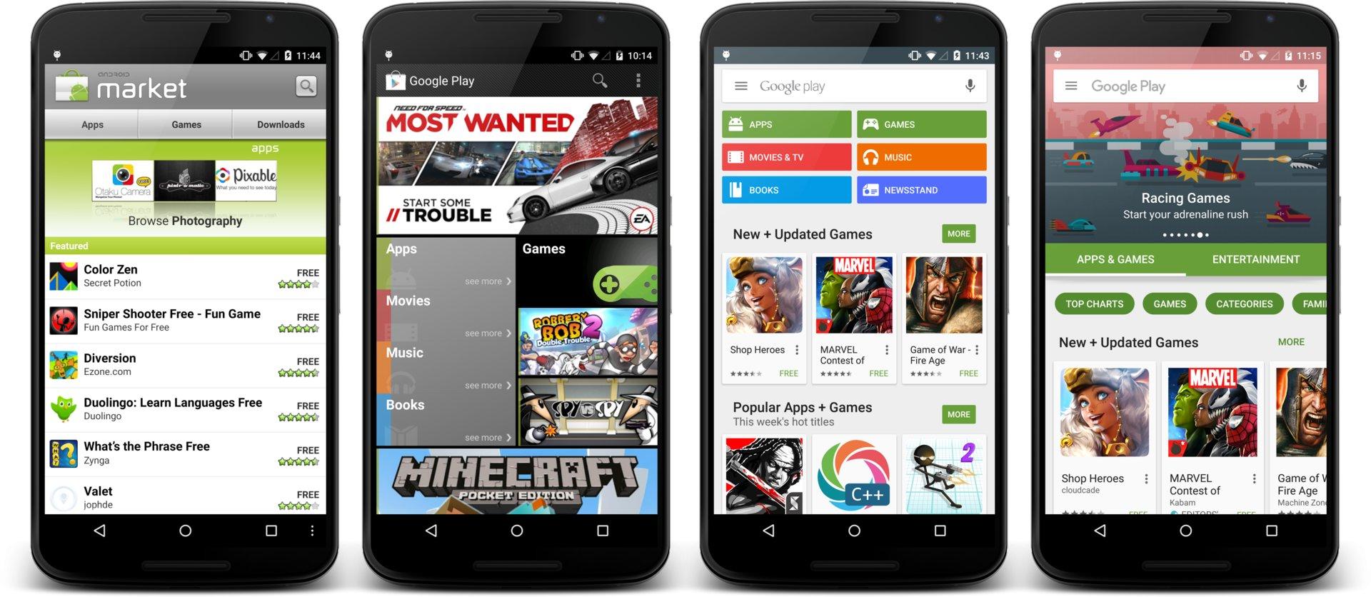Google Play (Android Market) – Entwicklung über die Jahre