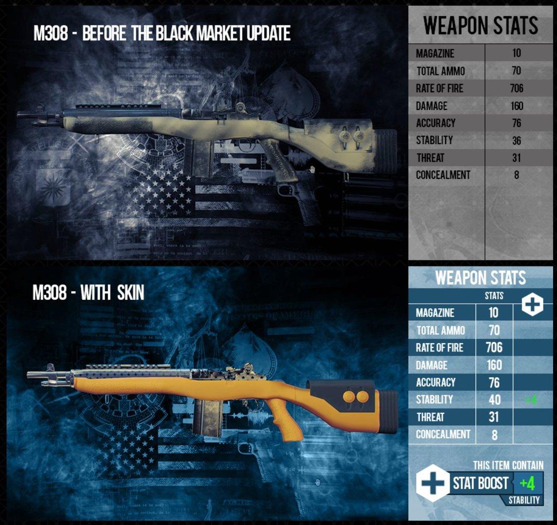 Das größte Ärgernis für Spieler: Skins können die Leistung von Waffen beeinflussen