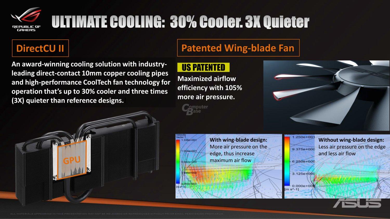 DirectCU-II-Kühler mit einer 10 mm starken Heatpipe