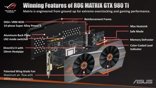 Der Aufbau der Matrix GTX 980 Ti Platinum