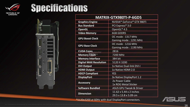Die Spezifikationen der Matrix GTX 980 Ti Platinum