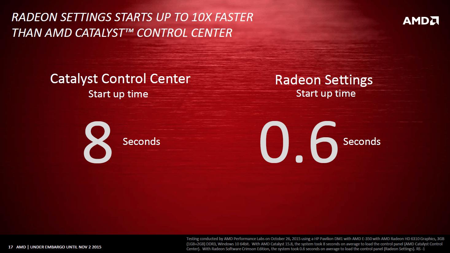 AMD Crimson Edition