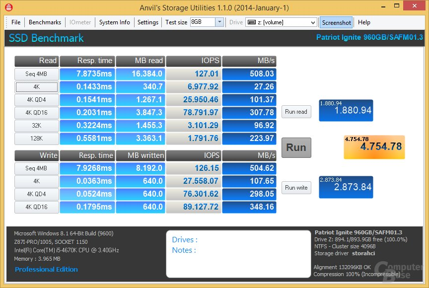 Anvil's SSD Benchmark: 100% Komprimierung (unkomprimierbar, Standard)
