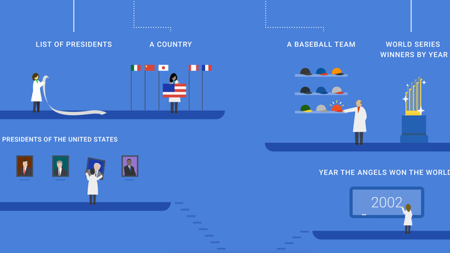 Knowledge Graph: Google-App beantwortet komplexe Fragen