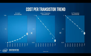 Kosten pro Transistor