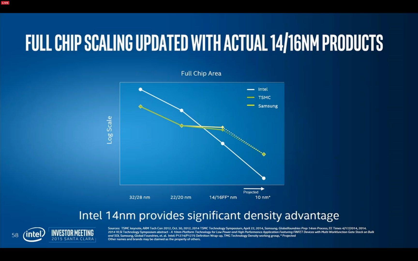 Intel sieht sich weiter als führend