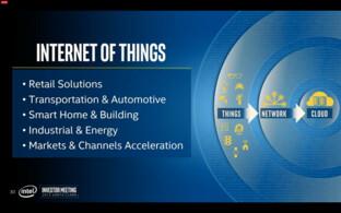 Intel Investor Meeting 2015