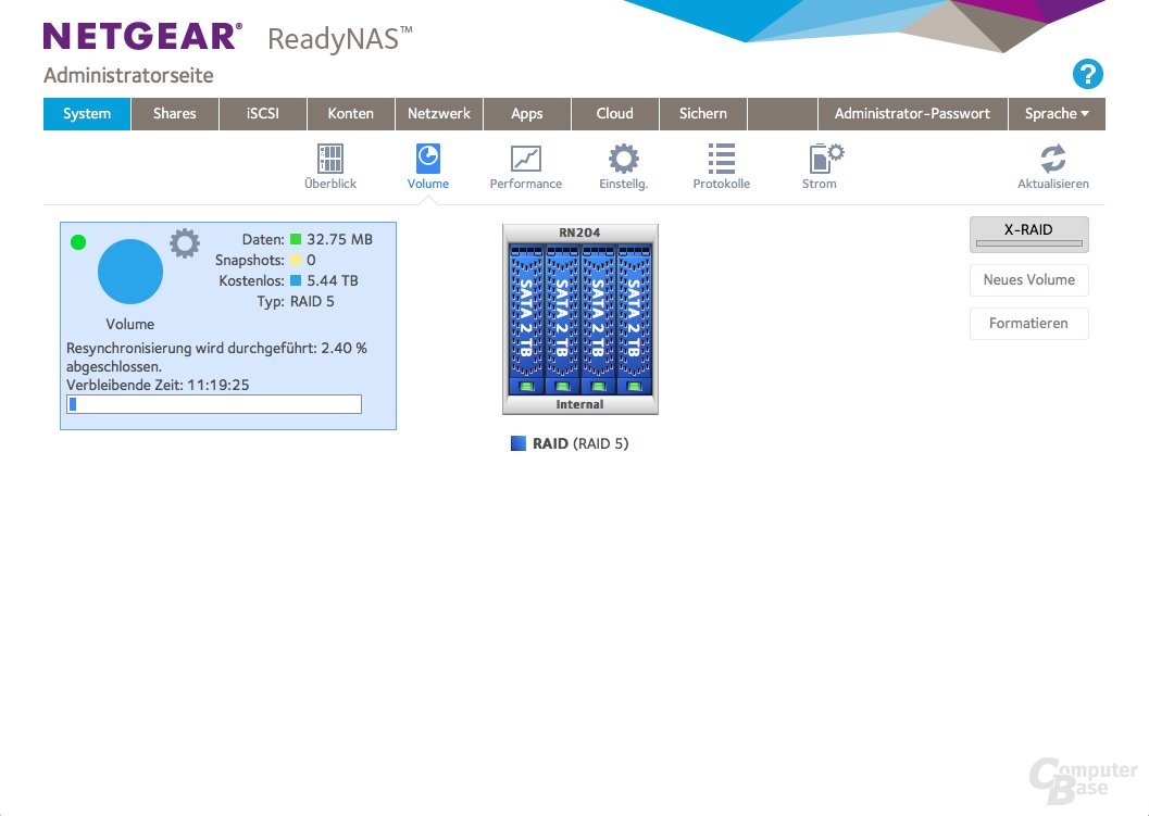 Netgear ReadyNAS 214 – Volumes