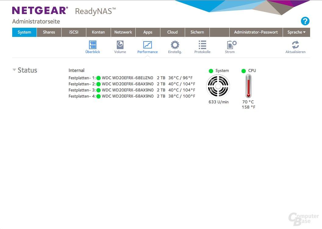Netgear ReadyNAS 214 – Status der HDDs und des Systems