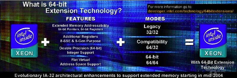 Intels 64 bit Erweiterung IA32E