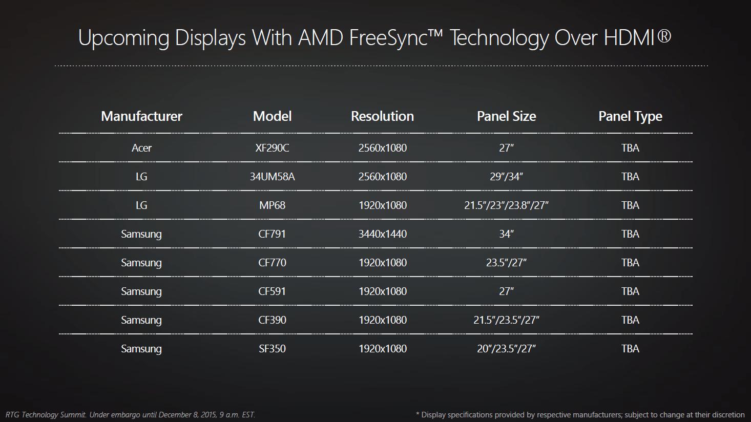 Zukünftige HDMI-Monitore mit FreeSync