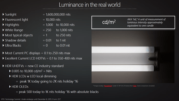High Dynamic Range für Radeon in 2016