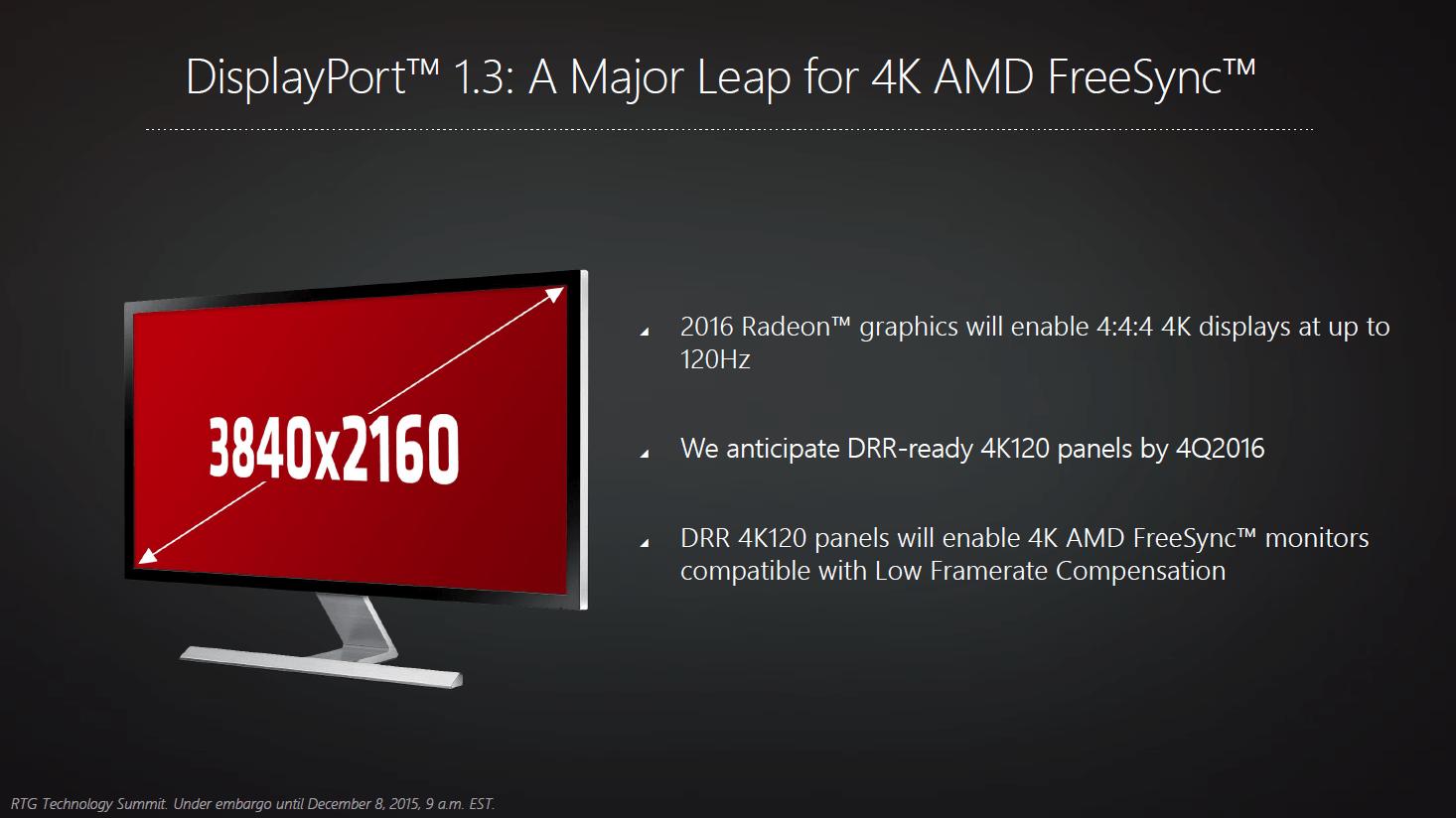DisplayPort 1.3 für Radeon-GPUs in 2016