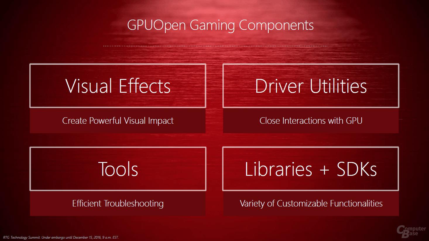 GPUOpen – Gaming