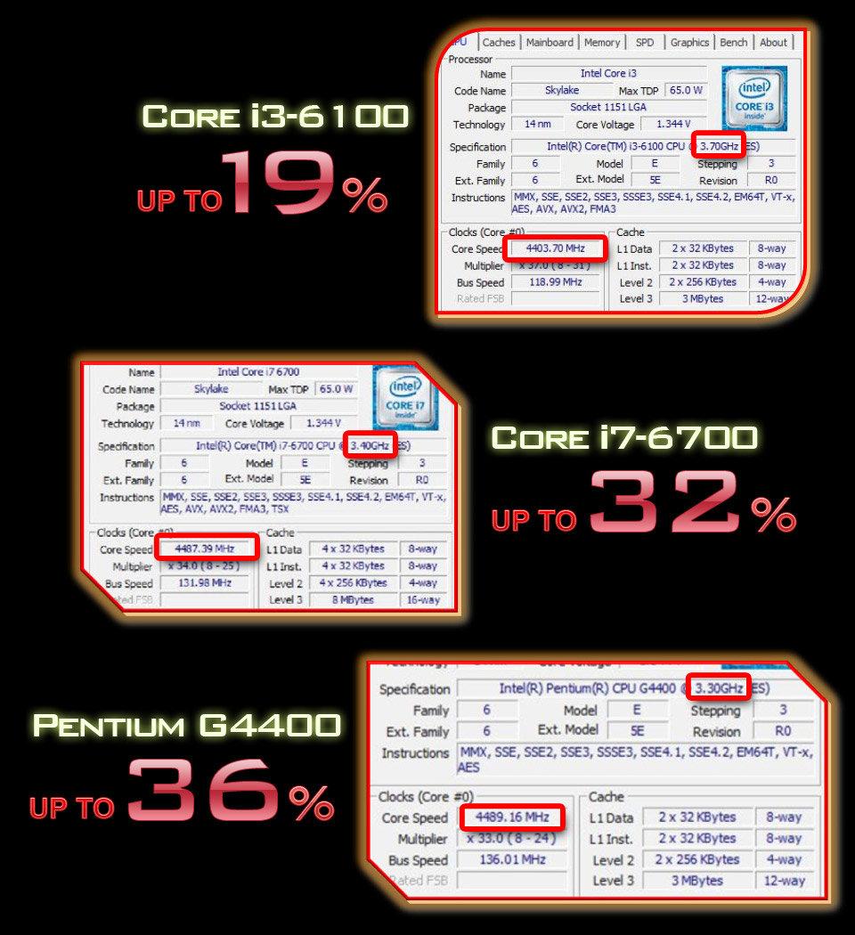 Auch Core i7, Core i3 und Pentium lassen sich übertakten
