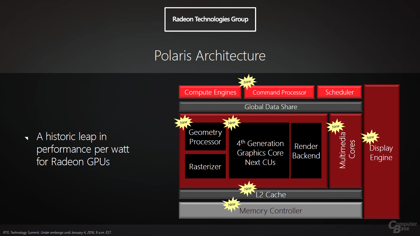 AMD Polaris mit 4th Gen GCN-Architektur