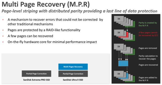 Das Prinzip hinter Multi Page Recovery