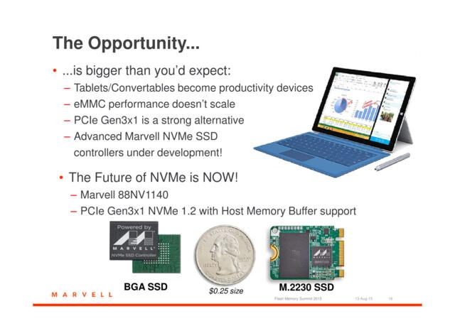 Marvell 88NV1140 für günstige NVMe-SSDs mit HMB