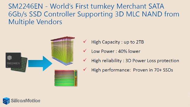 Der SM2246EN-Controller versteht sich jetzt mit 3D-NAND