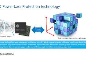 Power-loss Protection für 3D-NAND