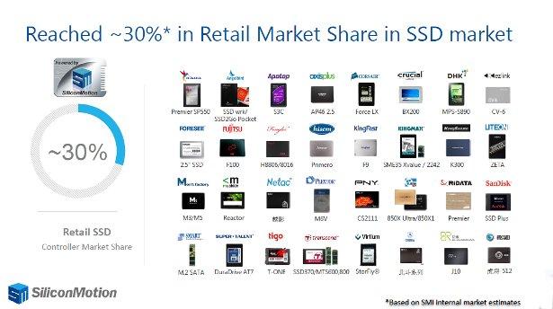 30 Prozent Marktanteil nach eigener Schätzung