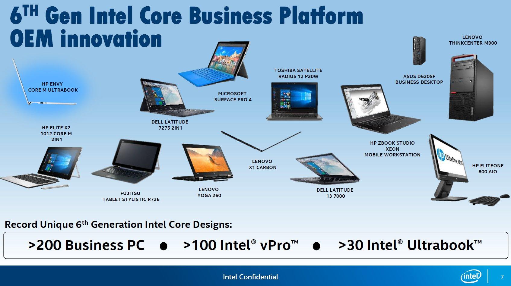 Neue Intel-vPro-Plattform auf Skylake-Basis 2