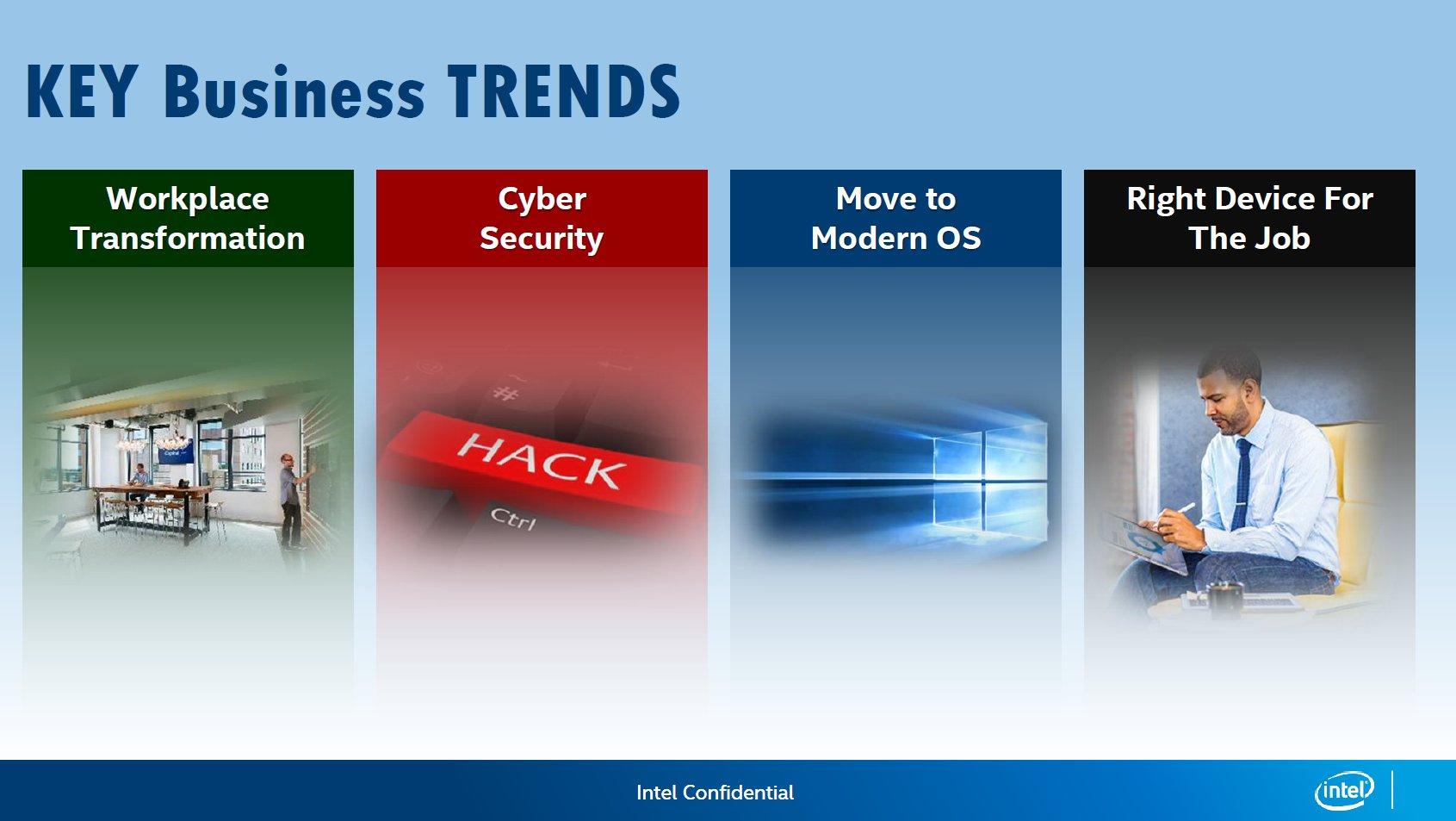 Business Trends laut Intel