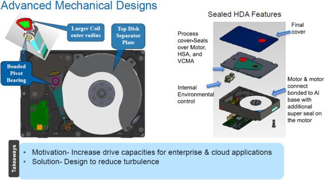 Hermetische Versiegelung für Seagates Helium-HDD