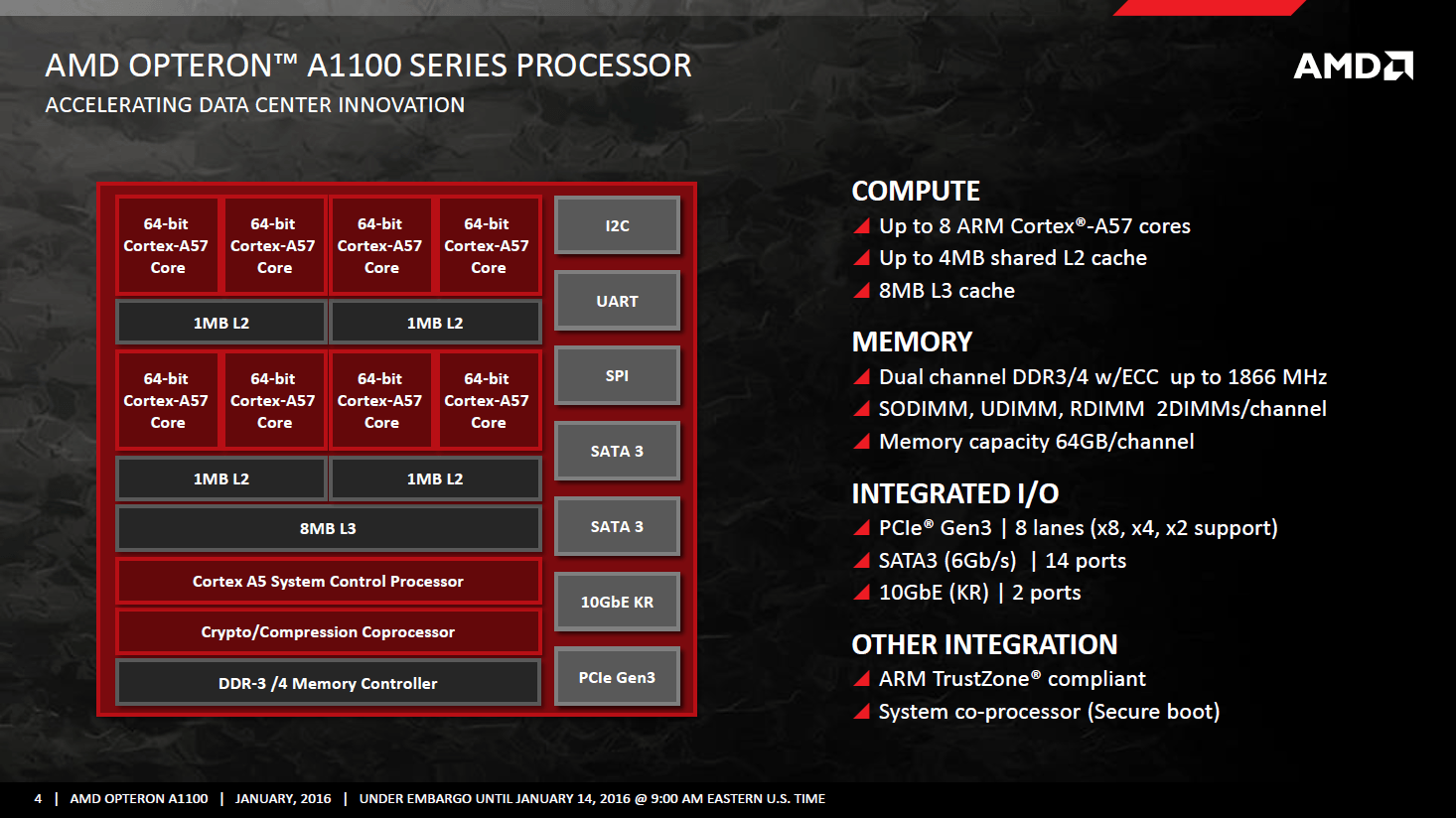 AMD Opteron A1100-Serie mit ARM