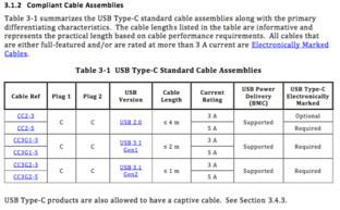 Auch 25 Watt (5 Volt, 5 Ampere) sind mit USB-Power-Delivery-Kabeln möglich