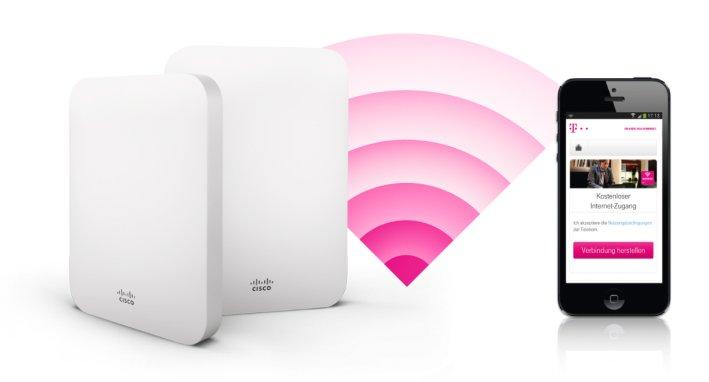 HotSpot Plug'n'Play-Paket mit Cisco-Router