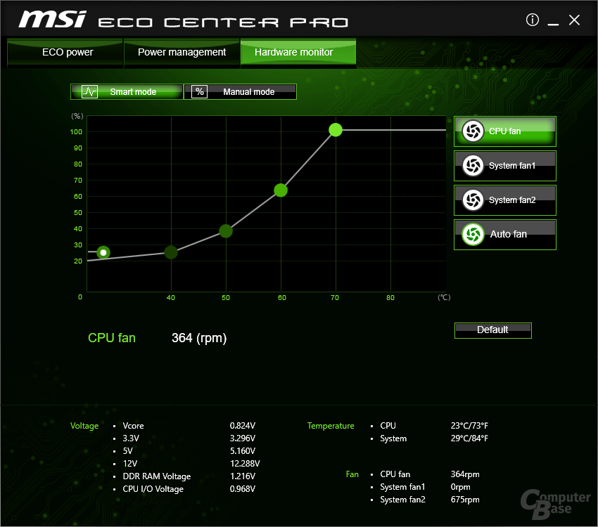MSI ECO Center Pro – Hardware Monitor